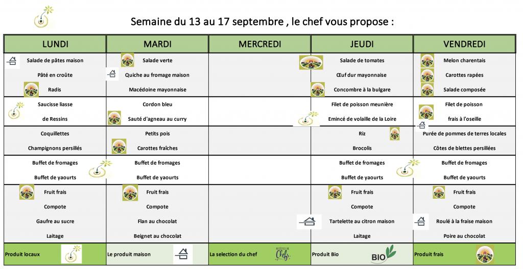 menu 13 au 17 septembre